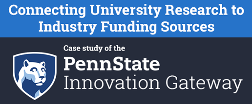 Connecting University Research to Industry Funding Sources: Case Study of the Penn State Innovation Gateway