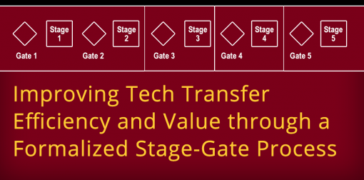 Improving Tech Transfer Efficiency and Value through a Formalized Stage-Gate Process